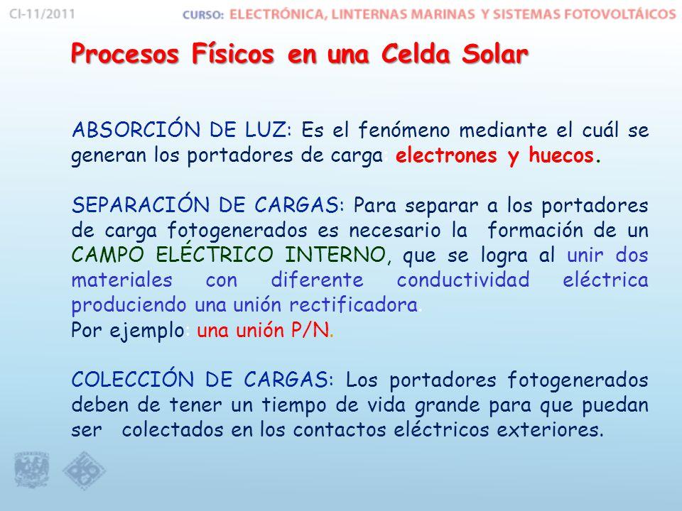 ABSORCIÓN DE LUZ: Es el fenómeno mediante el cuál se generan los portadores de carga: electrones y huecos.
