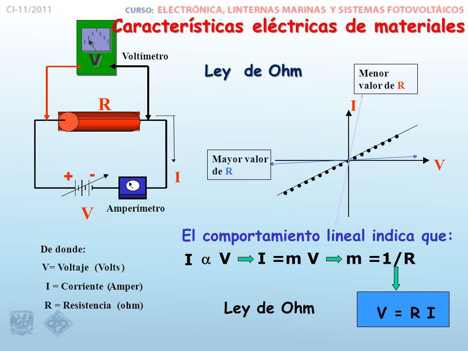 El comportamiento lineal indica que: I V I =m V m =1/R I V De donde: V= Voltaje (Volts) I = Corriente (Amper) R = Resistencia(ohm) Ley de Ohm V = R I R I + - V Menor valor de R Mayor valor de R Amperímetro Voltímetro Ley de Ohm Características eléctricas de materiales