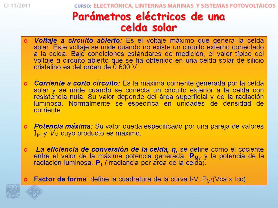 Parámetros eléctricos de una celda solar Voltaje a circuito abierto: Es el voltaje máximo que genera la celda solar.