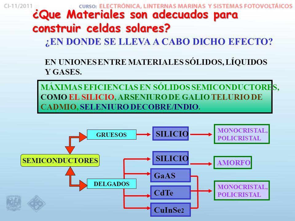 ¿Que Materiales son adecuados para construir celdas solares.