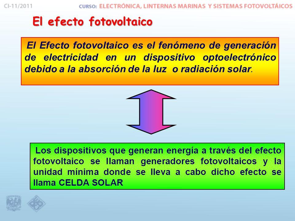 El efecto fotovoltaico El Efecto fotovoltaico es el fenómeno de generación de electricidad en un dispositivo optoelectrónico debido a la absorción de la luz o radiación solar.