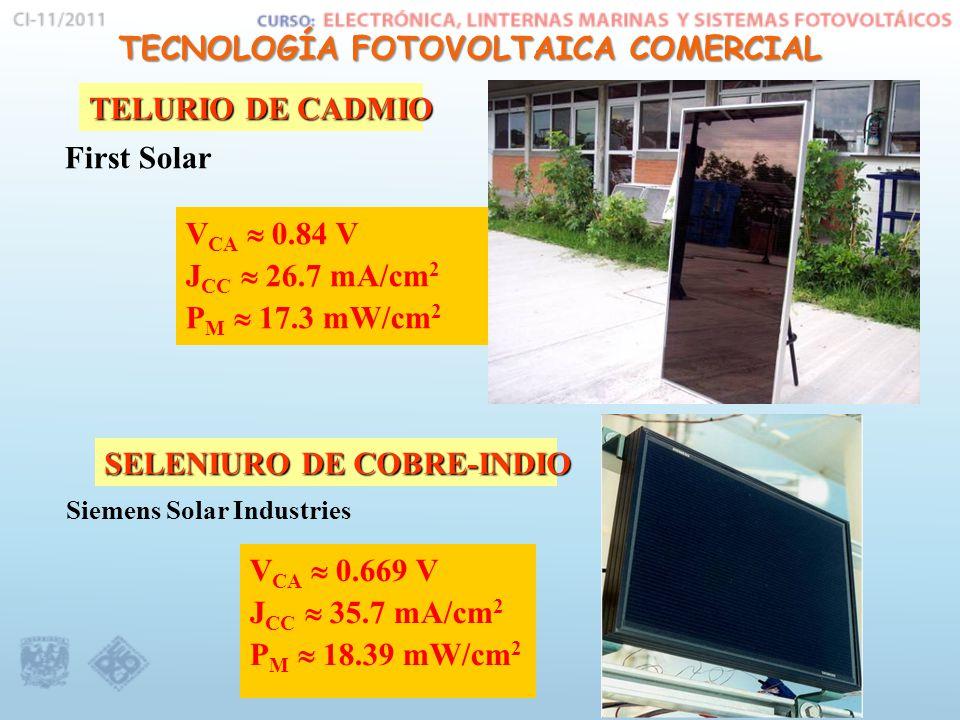 TELURIO DE CADMIO SELENIURO DE COBRE-INDIO V CA 0.84 V J CC 26.7 mA/cm 2 Siemens Solar Industries First Solar V CA 0.669 V J CC 35.7 mA/cm 2 P M 18.39 mW/cm 2 V CA 0.84 V J CC 26.7 mA/cm 2 P M 17.3 mW/cm 2 TECNOLOGÍA FOTOVOLTAICA COMERCIAL