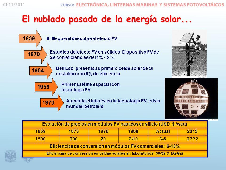 El nublado pasado de la energía solar...1839 E.