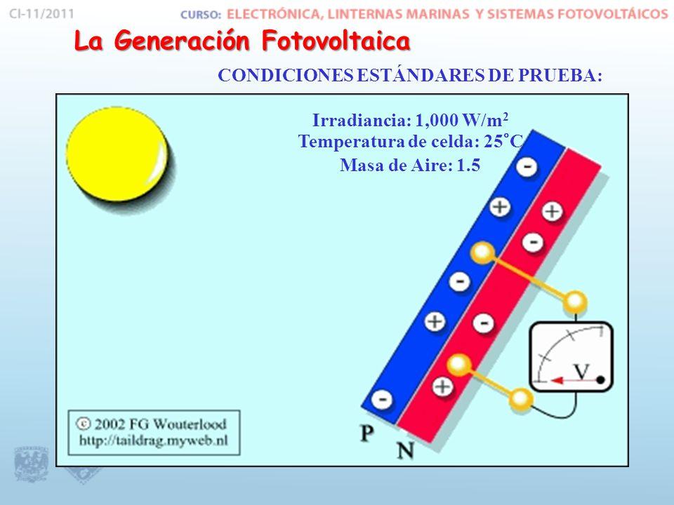 La Generación Fotovoltaica CONDICIONES ESTÁNDARES DE PRUEBA: Irradiancia: 1,000 W/m 2 Temperatura de celda: 25°C Masa de Aire: 1.5