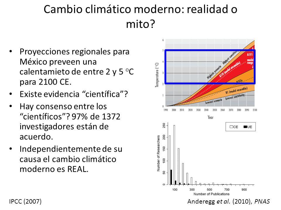 Cambio climático moderno: realidad o mito.IPCC (2007)Anderegg et al.