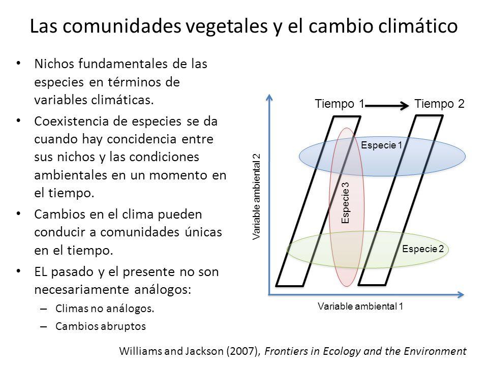 Las comunidades vegetales y el cambio climático Tiempo 1Tiempo 2 Williams and Jackson (2007), Frontiers in Ecology and the Environment Especie 1 Especie 2 Especie 3 Variable ambiental 1 Variable ambiental 2 Nichos fundamentales de las especies en términos de variables climáticas.