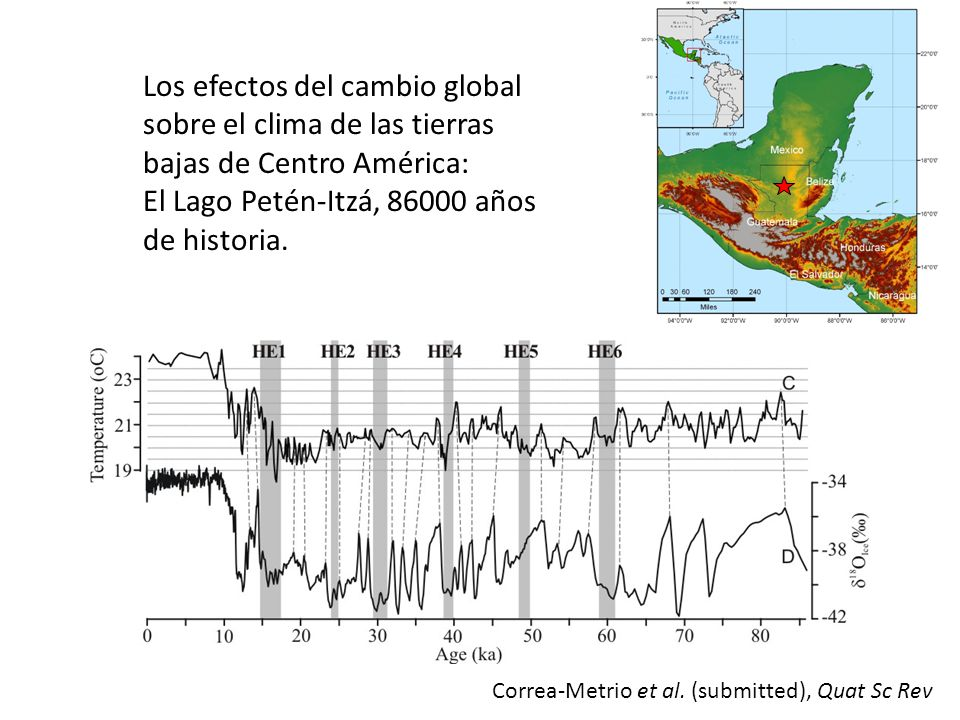 Los efectos del cambio global sobre el clima de las tierras bajas de Centro América: El Lago Petén-Itzá, 86000 años de historia.