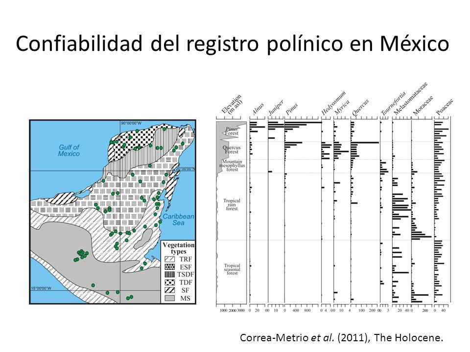 El polen refleja la diversidad de las asociaciones florísticas en México.