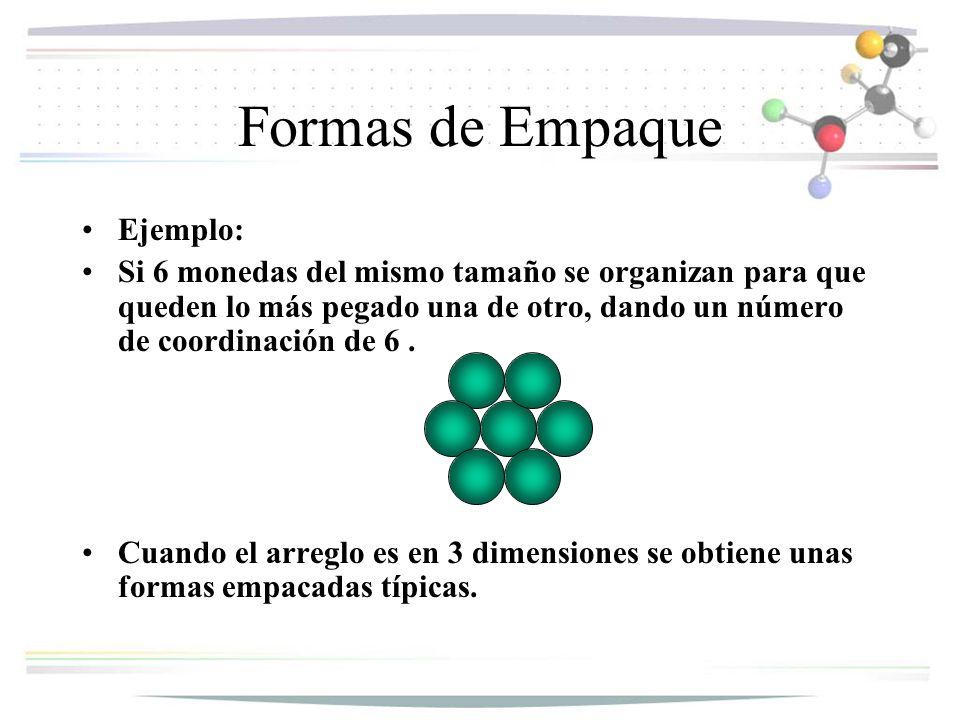 Formas de Empaque Ejemplo: Si 6 monedas del mismo tamaño se organizan para que queden lo más pegado una de otro, dando un número de coordinación de 6.