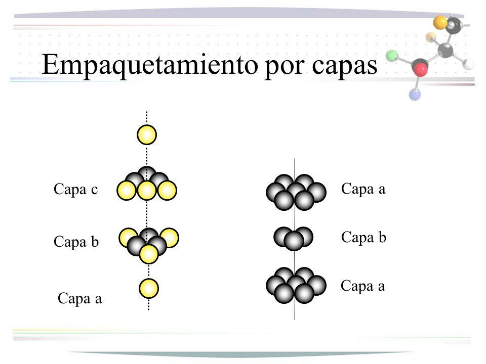 Empaquetamiento por capas Capa a Capa b Capa c Capa a Capa b