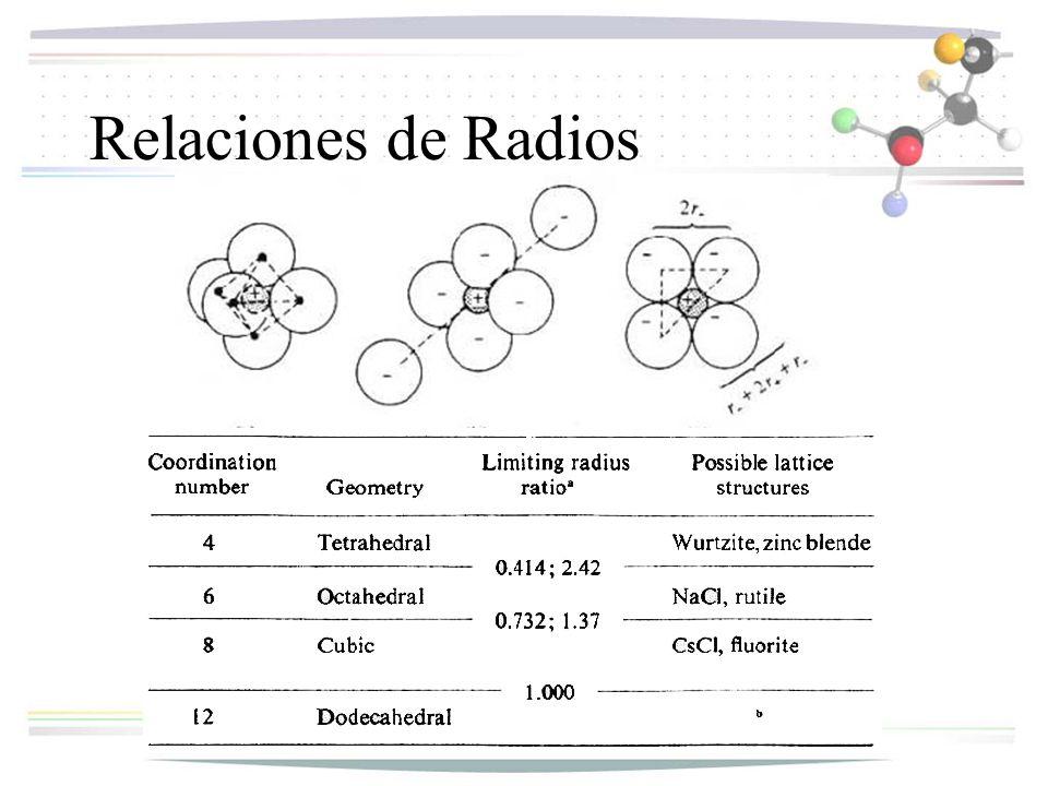 Relaciones de Radios