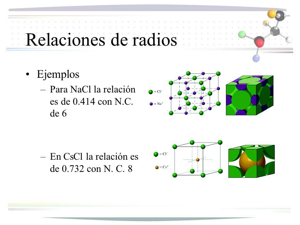 Relaciones de radios Ejemplos –Para NaCl la relación es de 0.414 con N.C.