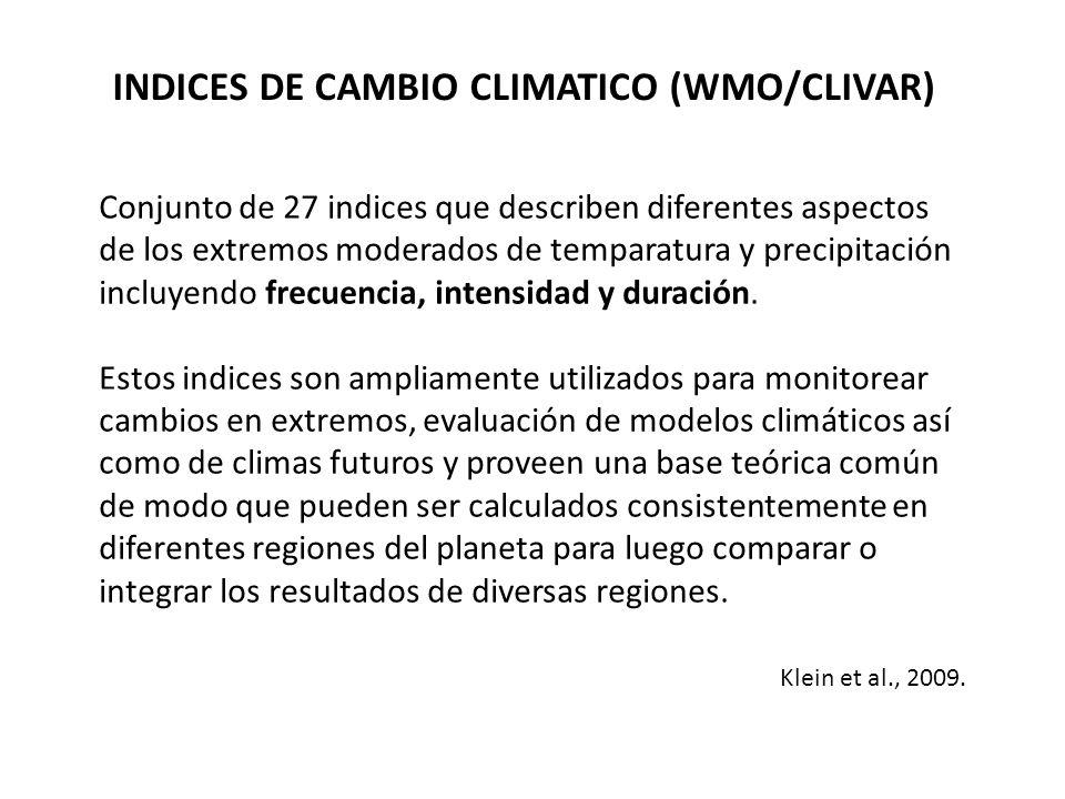 Conjunto de 27 indices que describen diferentes aspectos de los extremos moderados de temparatura y precipitación incluyendo frecuencia, intensidad y