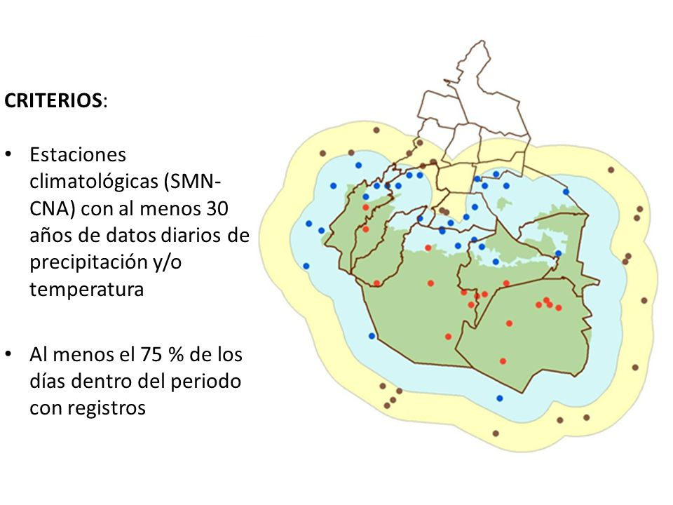 CRITERIOS: Estaciones climatológicas (SMN- CNA) con al menos 30 años de datos diarios de precipitación y/o temperatura Al menos el 75 % de los días de