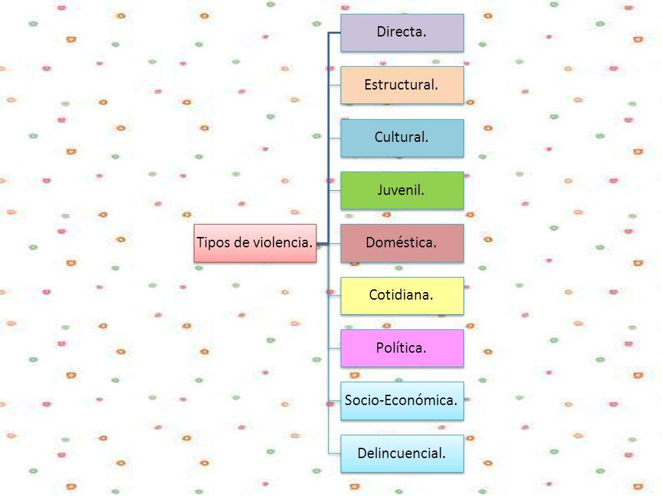 Tipos de violencia. Directa. Estructural. Cultural. Juvenil. Doméstica. Cotidiana. Política. Socio-Económica. Delincuencial.