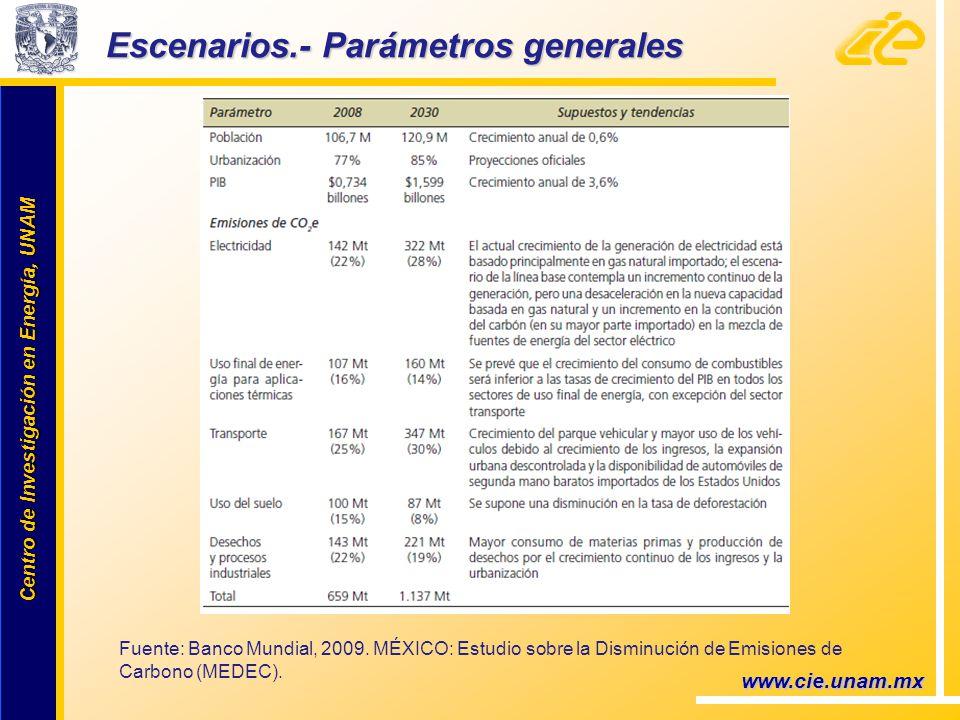 Centro de Investigación en Energía, UNAM Centro de Investigación en Energía, UNAM www.cie.unam.mx Escenarios.- Parámetros generales Fuente: Banco Mundial, 2009.