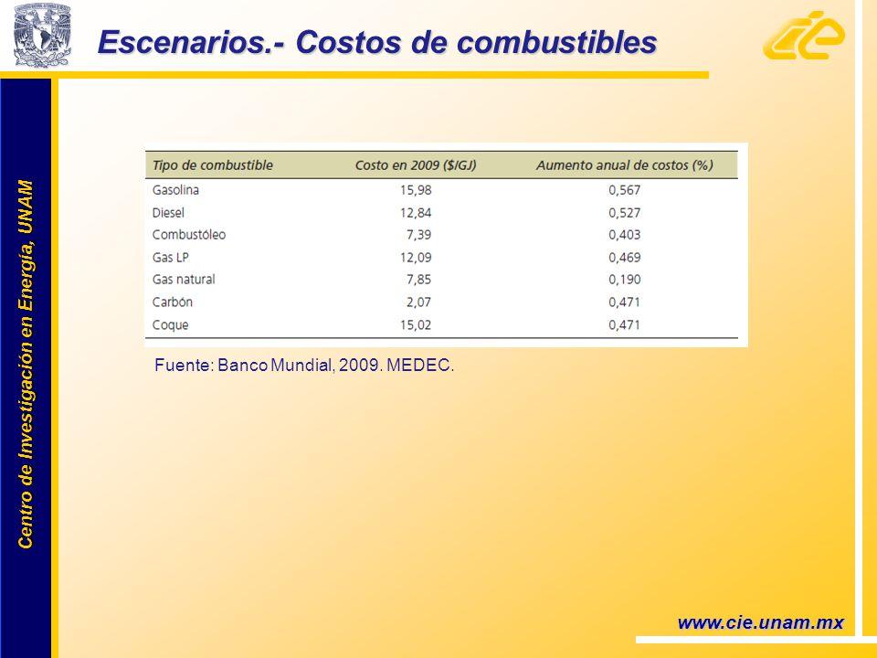 Centro de Investigación en Energía, UNAM Centro de Investigación en Energía, UNAM www.cie.unam.mx Escenarios.- Costos de combustibles Fuente: Banco Mu