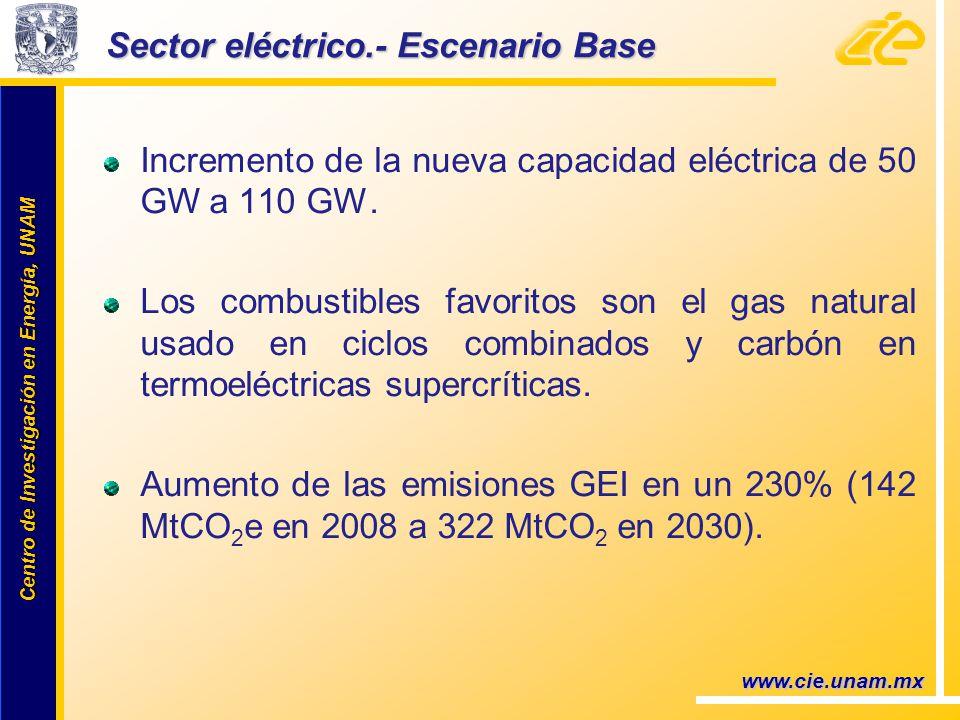 Centro de Investigación en Energía, UNAM Centro de Investigación en Energía, UNAM Sector eléctrico.- Escenario Base Incremento de la nueva capacidad eléctrica de 50 GW a 110 GW.
