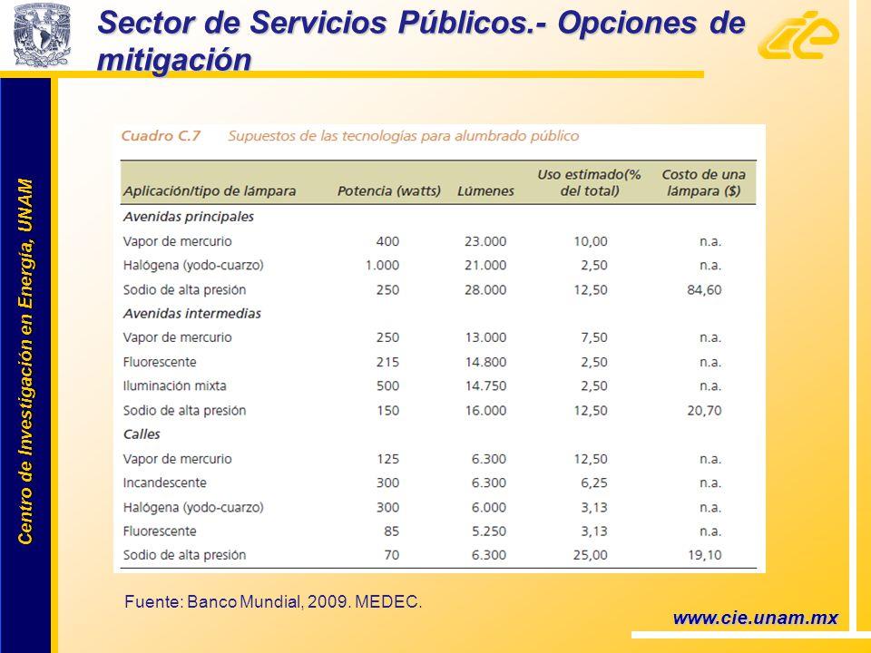 Centro de Investigación en Energía, UNAM Centro de Investigación en Energía, UNAM www.cie.unam.mx Sector de Servicios Públicos.- Opciones de mitigación Fuente: Banco Mundial, 2009.
