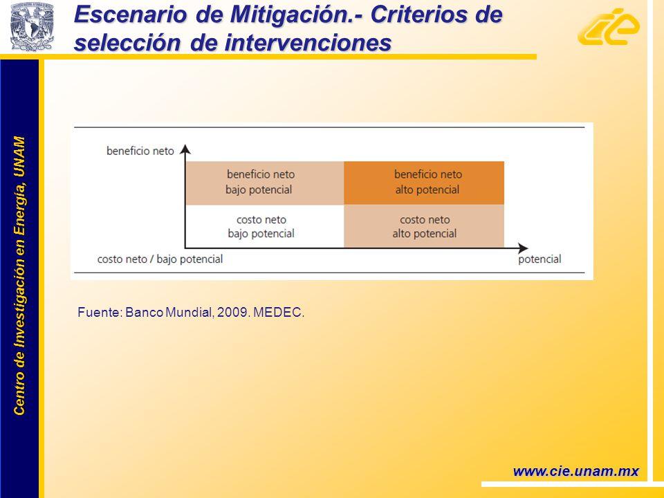 Centro de Investigación en Energía, UNAM Centro de Investigación en Energía, UNAM Escenario de Mitigación.- Criterios de selección de intervenciones www.cie.unam.mx Fuente: Banco Mundial, 2009.