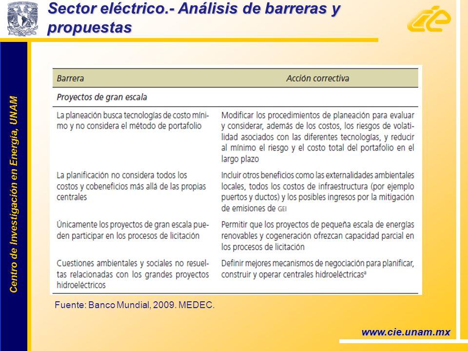 Centro de Investigación en Energía, UNAM Centro de Investigación en Energía, UNAM www.cie.unam.mx Sector eléctrico.- Análisis de barreras y propuestas Fuente: Banco Mundial, 2009.