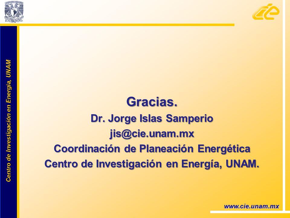 Centro de Investigación en Energía, UNAM Centro de Investigación en Energía, UNAM Gracias. Dr. Jorge Islas Samperio jis@cie.unam.mx Coordinación de Pl