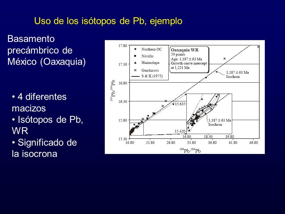 Uso de los isótopos de Pb, ejemplo Basamento precámbrico de México (Oaxaquia) 4 diferentes macizos Isótopos de Pb, WR Significado de la isocrona