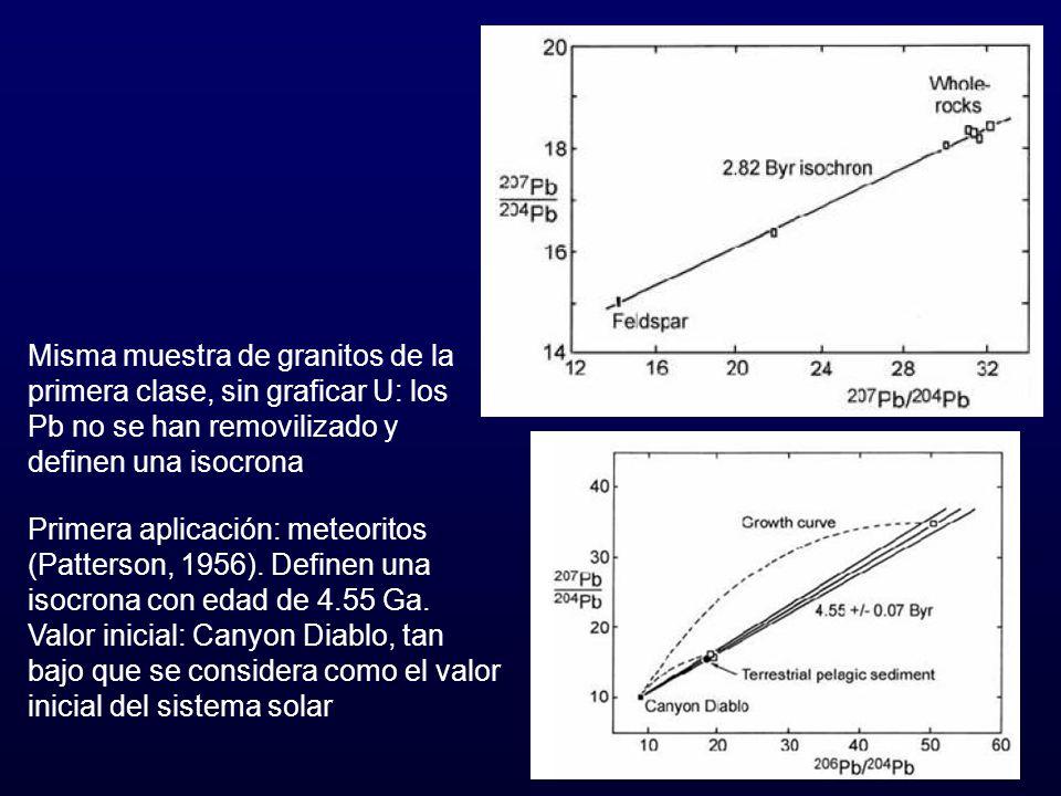 Misma muestra de granitos de la primera clase, sin graficar U: los Pb no se han removilizado y definen una isocrona Primera aplicación: meteoritos (Pa