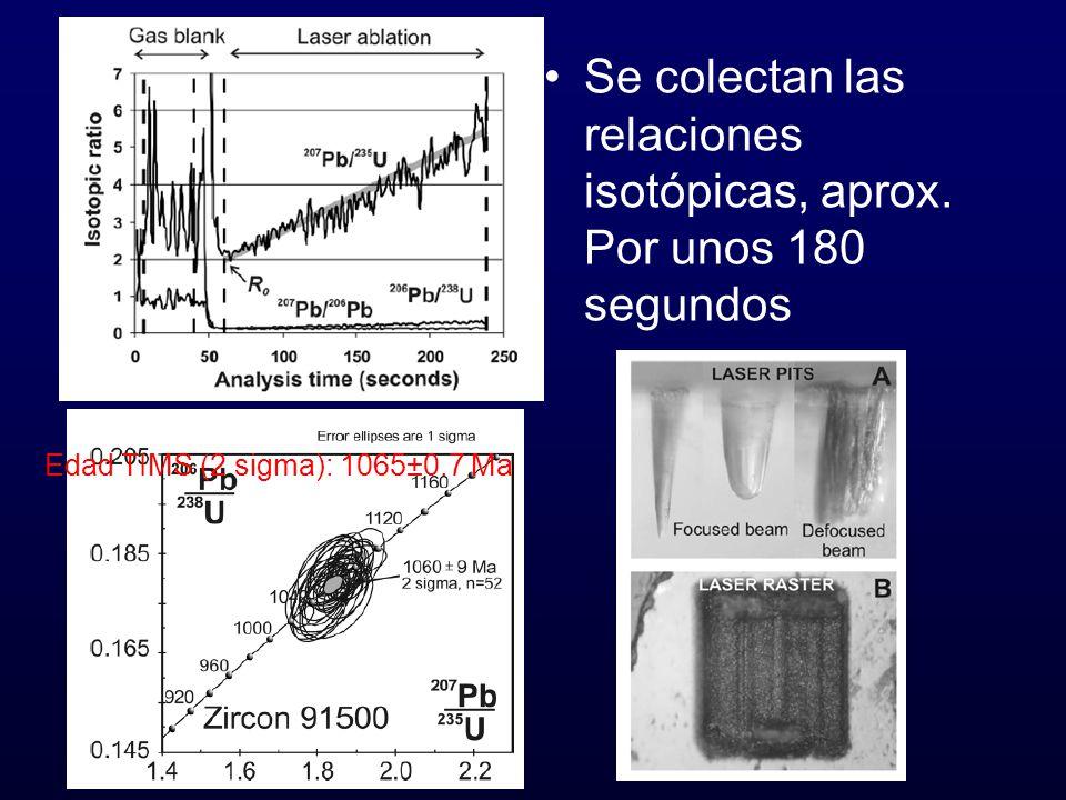 Se colectan las relaciones isotópicas, aprox. Por unos 180 segundos Edad TIMS (2 sigma): 1065±0.7 Ma