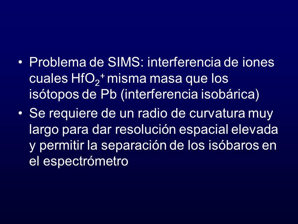 Problema de SIMS: interferencia de iones cuales HfO 2 + misma masa que los isótopos de Pb (interferencia isobárica) Se requiere de un radio de curvatu
