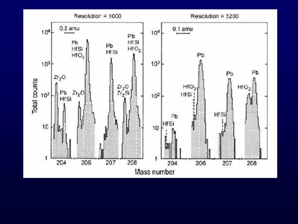 Ejemplo: análisis de zircones muy antiguos, en Australia Y estos?
