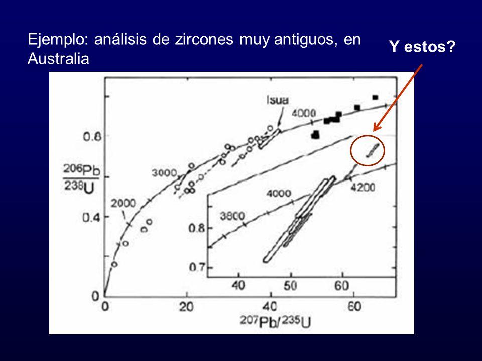 Zircones reversamente discordantes Fenómeno relativamente común: se debe a pérdidas de U o ganancia de Pb Ganancia de Pb puede ocurrir, si Pb radiogénico extraño al zircón entra en la red cristalina (e.g, en los agujeros causados por daño por radiación) Pérdida U: Posiblemente, más que pérdida de U, la discordancia inversa se debe a migración de Pb radiogénico en los dominios de Zr, y la variación improvisa de la relación U/Pb
