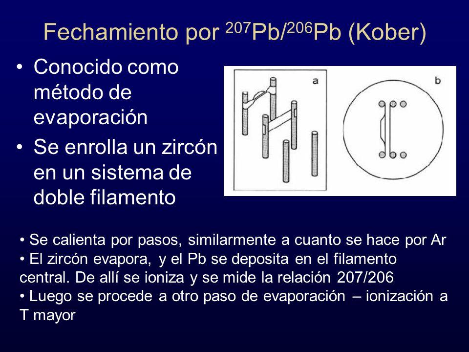Fechamiento por 207 Pb/ 206 Pb (Kober) Conocido como método de evaporación Se enrolla un zircón en un sistema de doble filamento Se calienta por pasos