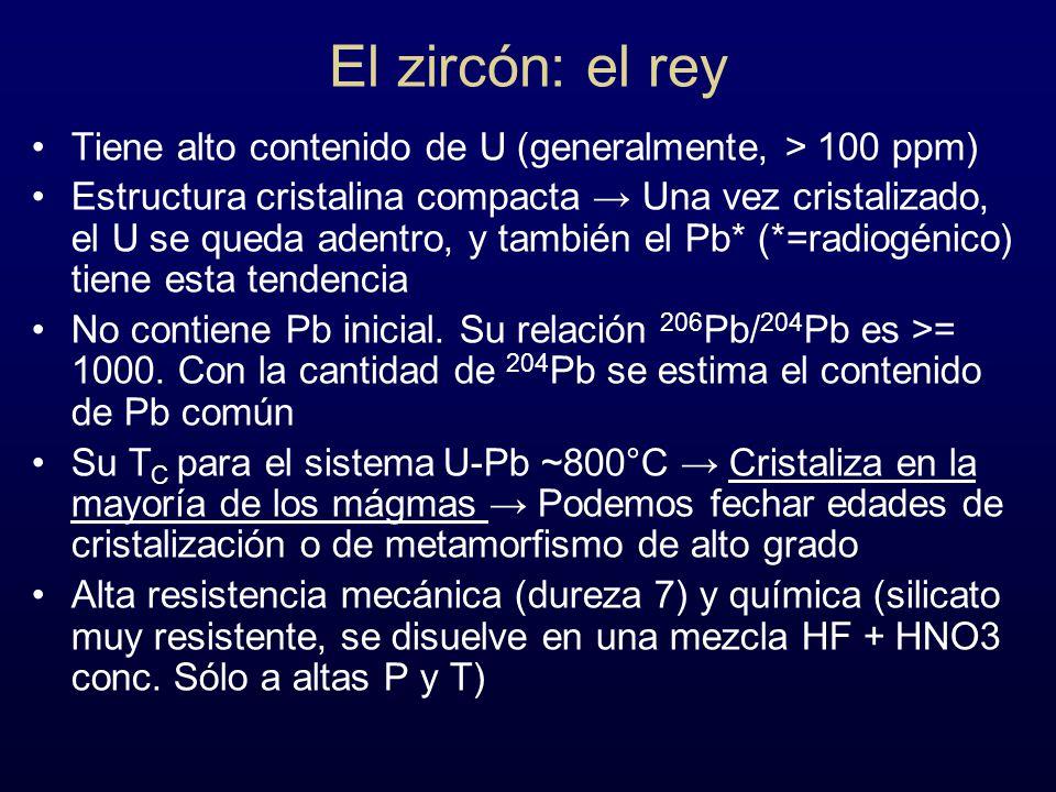 El zircón: el rey Tiene alto contenido de U (generalmente, > 100 ppm) Estructura cristalina compacta Una vez cristalizado, el U se queda adentro, y ta