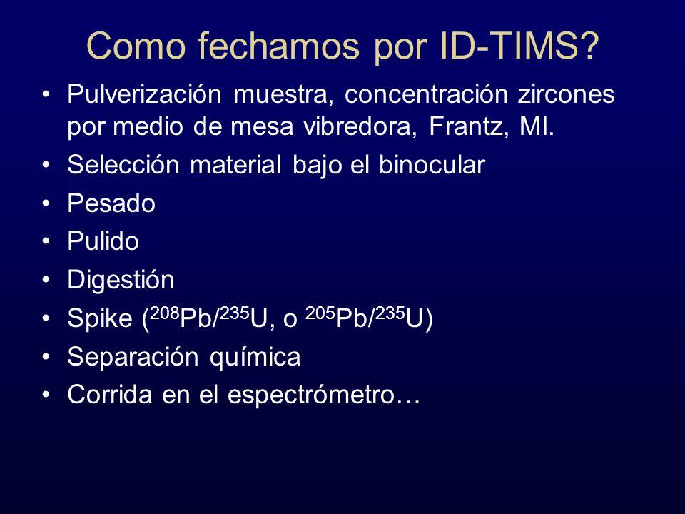 Como fechamos por ID-TIMS? Pulverización muestra, concentración zircones por medio de mesa vibredora, Frantz, MI. Selección material bajo el binocular