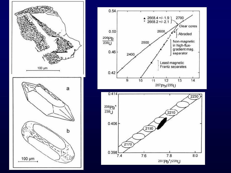 Edades heredadas Mismo, pero al revés: zircones que crecen alrededor de núcleos heredados Pueden ser discordantes, y en este caso la intercepta inferior es la edad de crecimiento, la superior es la edad del núcleo