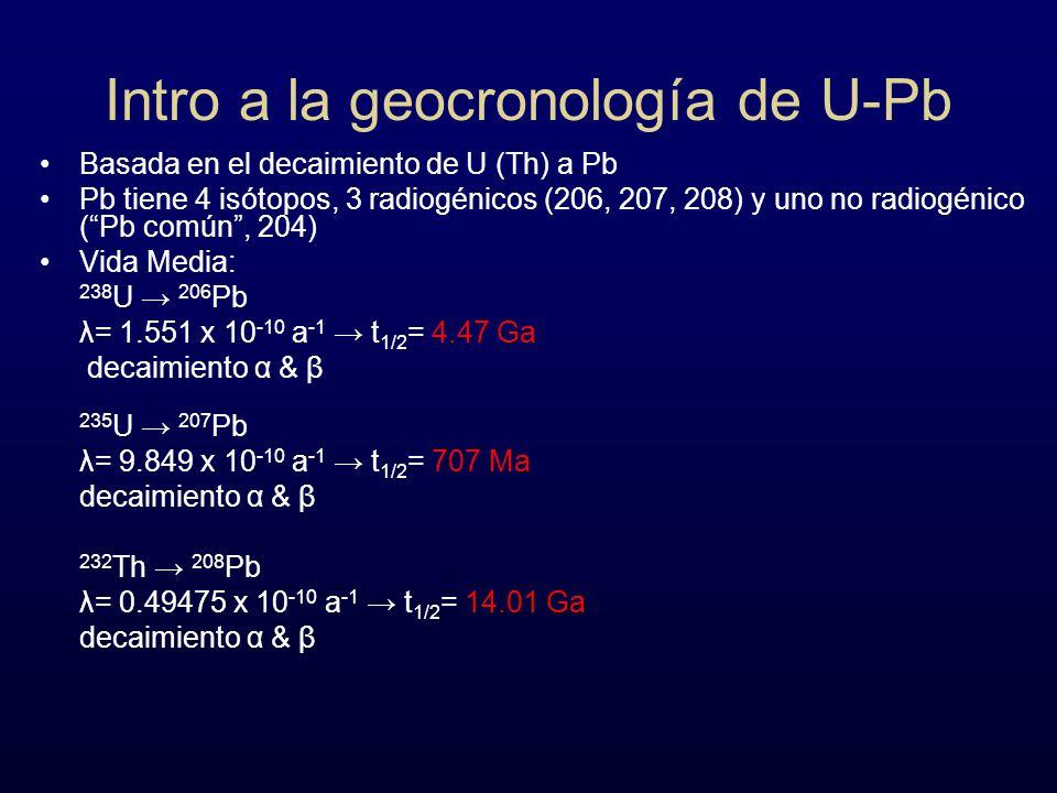 Intro a la geocronología de U-Pb Basada en el decaimiento de U (Th) a Pb Pb tiene 4 isótopos, 3 radiogénicos (206, 207, 208) y uno no radiogénico (Pb