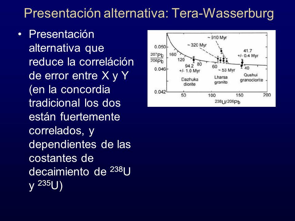 Presentación alternativa: Tera-Wasserburg Presentación alternativa que reduce la correláción de error entre X y Y (en la concordia tradicional los dos