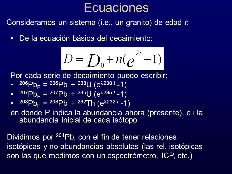 Ecuaciones De la ecuación básica del decaimiento: Por cada serie de decaimiento puedo escribir: 206 Pb P = 206 Pb i + 238 U (e 238 t -1) 207 Pb P = 20