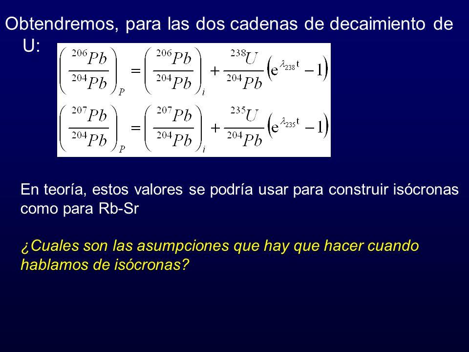 Obtendremos, para las dos cadenas de decaimiento de U: En teoría, estos valores se podría usar para construir isócronas como para Rb-Sr ¿Cuales son la