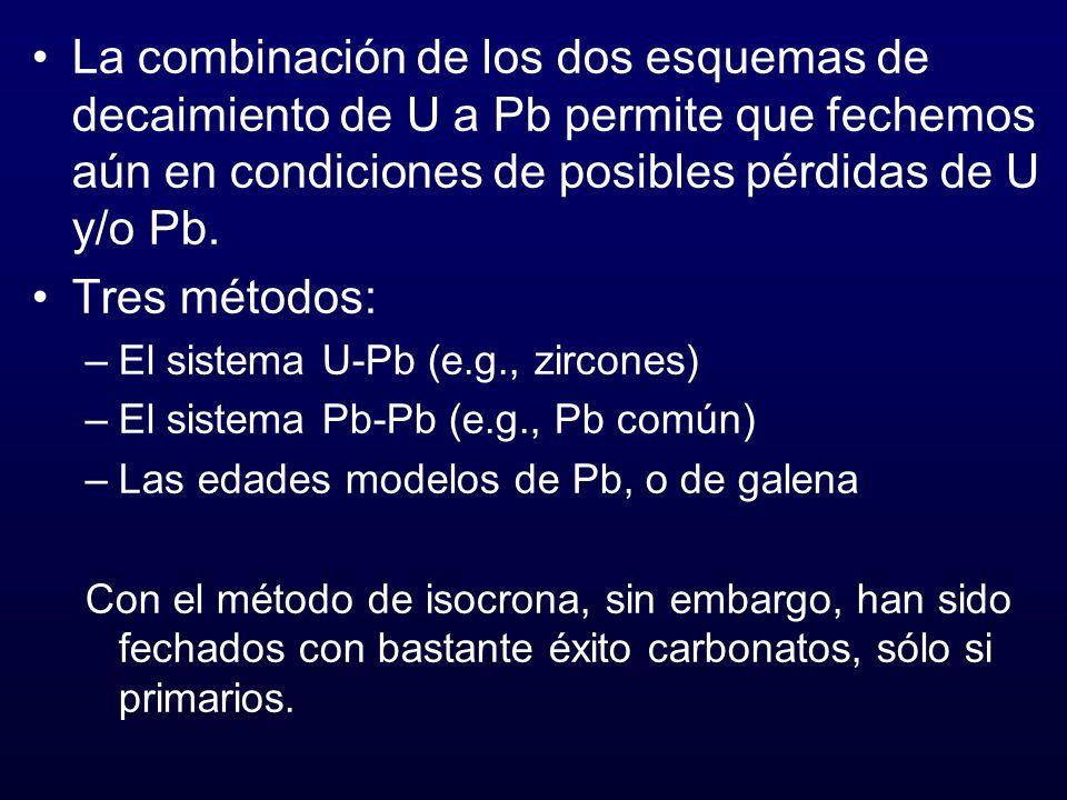 La combinación de los dos esquemas de decaimiento de U a Pb permite que fechemos aún en condiciones de posibles pérdidas de U y/o Pb. Tres métodos: –E