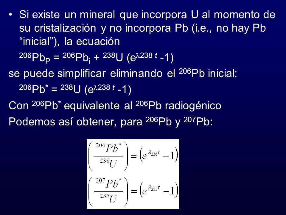 Si existe un mineral que incorpora U al momento de su cristalización y no incorpora Pb (i.e., no hay Pb inicial), la ecuación 206 Pb P = 206 Pb i + 23