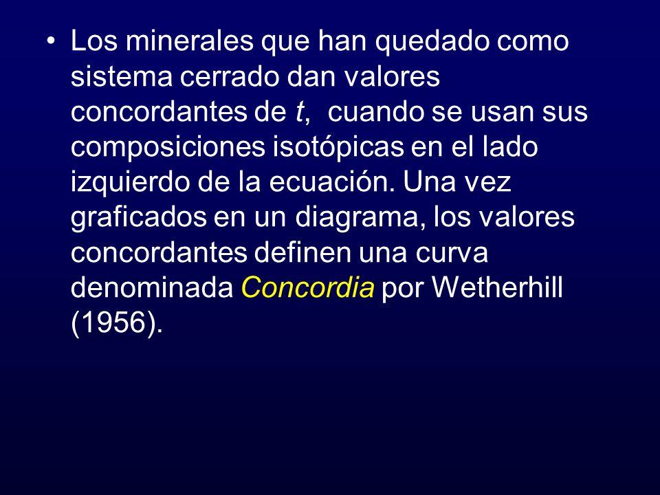 Los minerales que han quedado como sistema cerrado dan valores concordantes de t, cuando se usan sus composiciones isotópicas en el lado izquierdo de