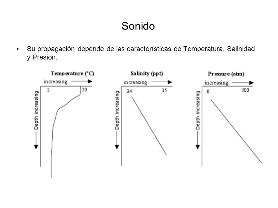 Sonido Su propagación depende de las características de Temperatura, Salinidad y Presión.