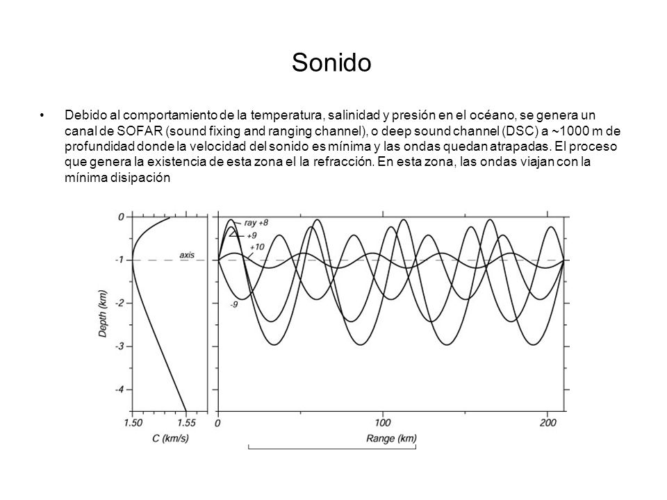 Sonido Debido al comportamiento de la temperatura, salinidad y presión en el océano, se genera un canal de SOFAR (sound fixing and ranging channel), o