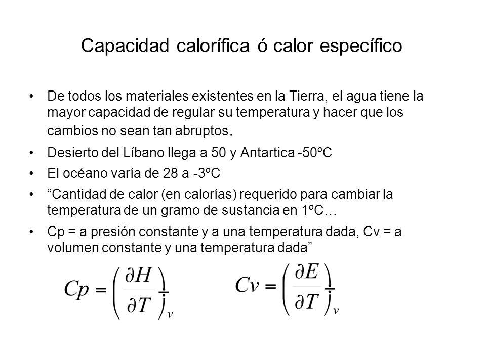 Capacidad calorífica ó calor específico De todos los materiales existentes en la Tierra, el agua tiene la mayor capacidad de regular su temperatura y hacer que los cambios no sean tan abruptos.