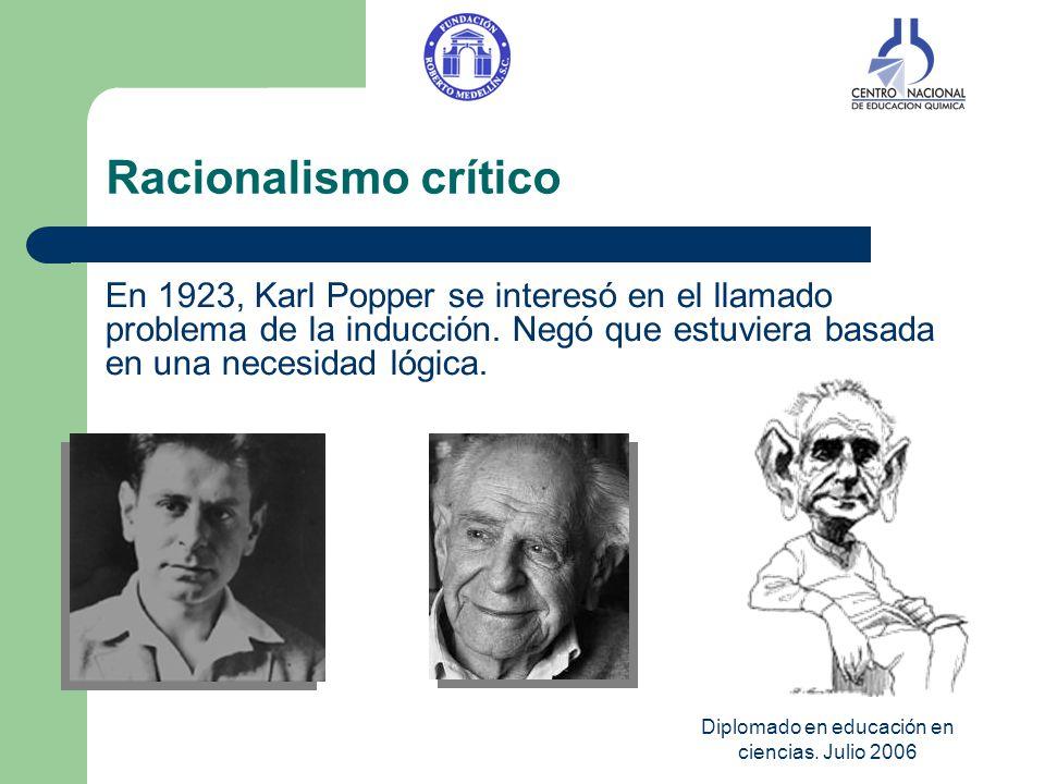 Diplomado en educación en ciencias. Julio 2006 Racionalismo crítico En 1923, Karl Popper se interesó en el llamado problema de la inducción. Negó que