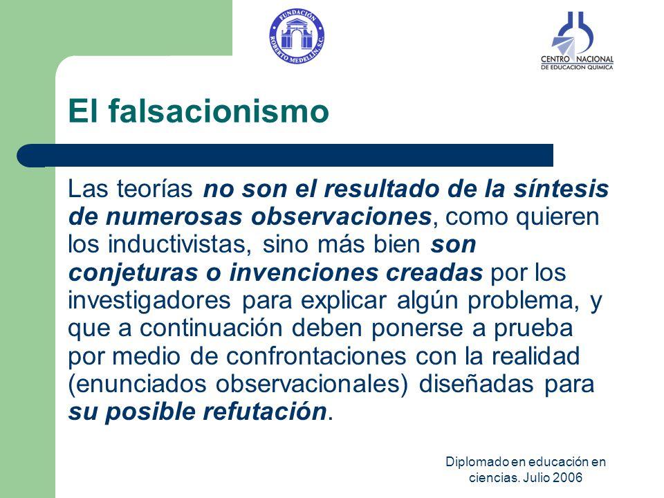 Diplomado en educación en ciencias. Julio 2006 El falsacionismo Las teorías no son el resultado de la síntesis de numerosas observaciones, como quiere