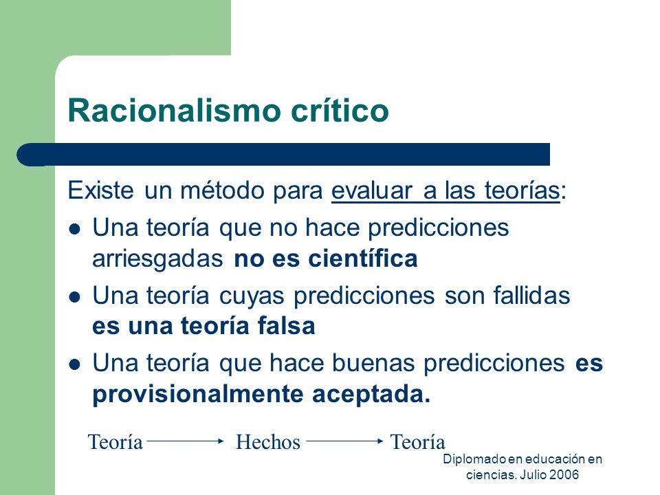 Diplomado en educación en ciencias. Julio 2006 Racionalismo crítico Existe un método para evaluar a las teorías: Una teoría que no hace predicciones a