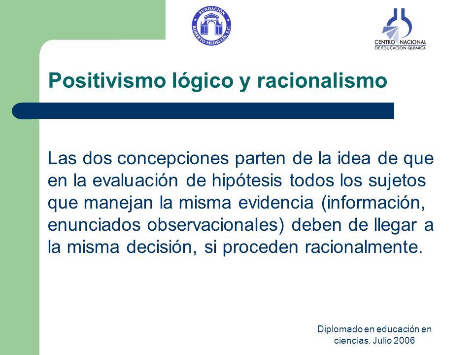 Diplomado en educación en ciencias. Julio 2006 Positivismo lógico y racionalismo Las dos concepciones parten de la idea de que en la evaluación de hip